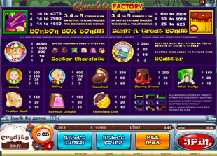 free Chocolate Factory slot mini symbol