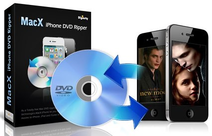 iPhone DVD Ripper to Rip DVD to iPhone, iPod, iPad MP4-1