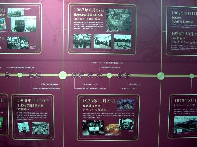 阪急電鉄開業100周年記念ミュージアム号車内ポスター展示ブース