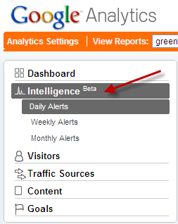 Google Analytics Intelligence Linki