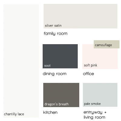 How To Tell If Paint Colors Go Together