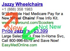 AdWords Phone Numbers
