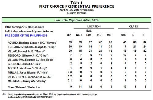 table1_PVP_PESapril2010-1