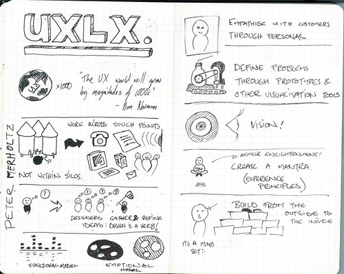 UXLX Peter Merholtz's Upgrade Your Mandate