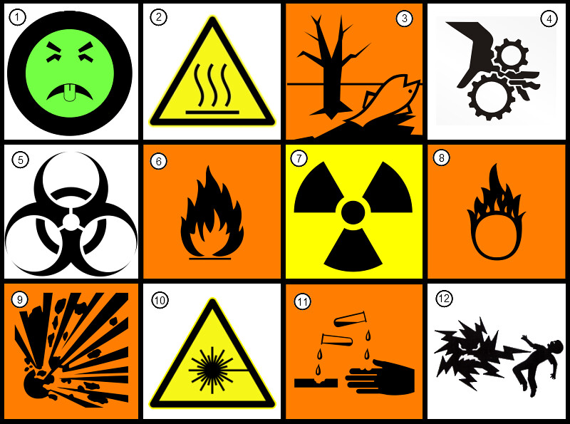 Hazard Symbols Quiz - By Pyrophorus