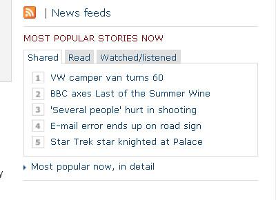 Stori BBC am Scymraeg ar arwydd, DAL yn y siart straeon