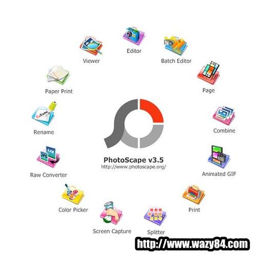 Photoscape Perisian Edit Gambar