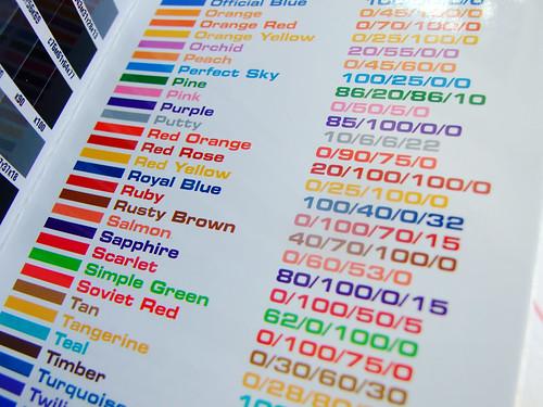 colourmap1