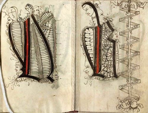 023-The Scribal Pattern Book of Gregorius Bock-1510-1517