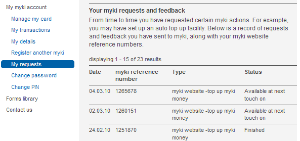 Myki pending requests