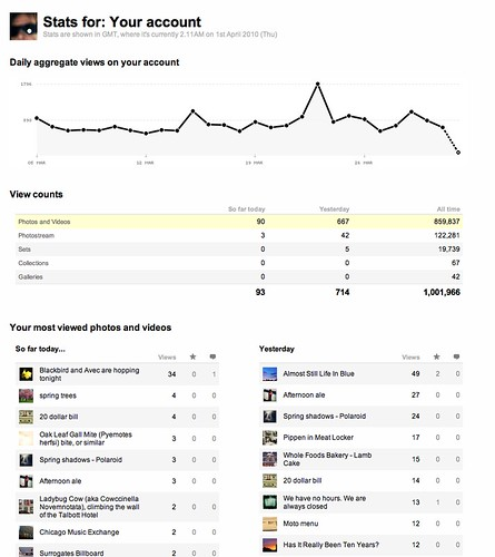 Flickr Stats - 1 Million views