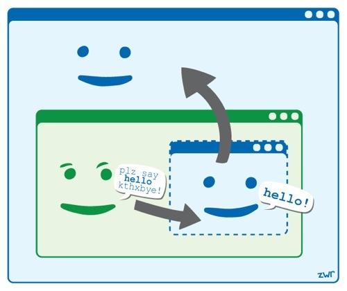 Cross-domain kommunikáció iframe-ek használatával