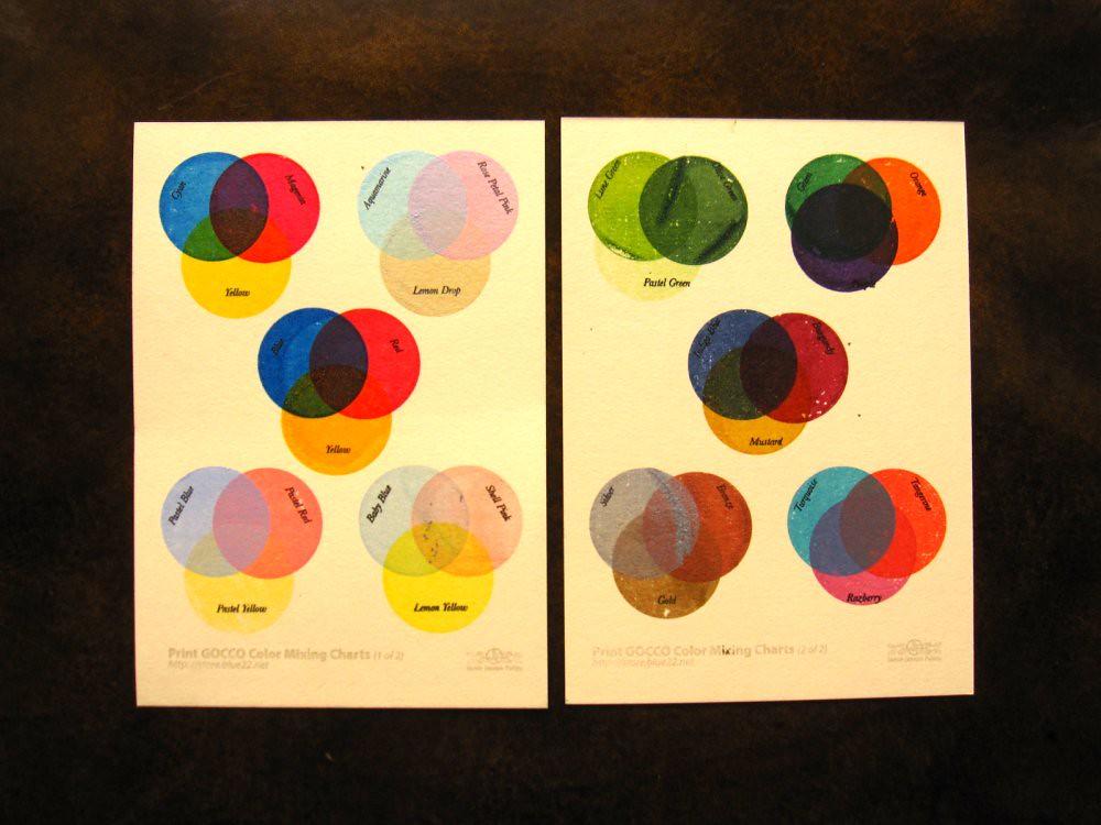 Cream Gocco Color Mixing Wheel