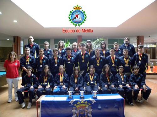 equipo de Melilla