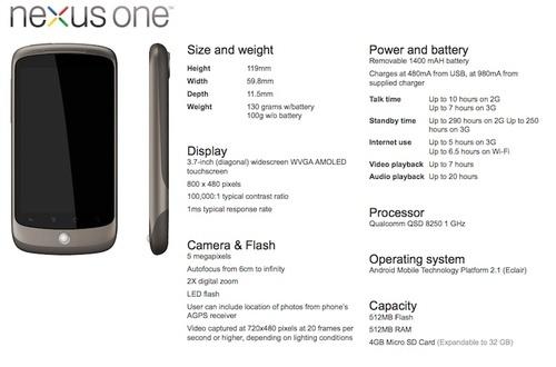 Nexus One Especificaciones