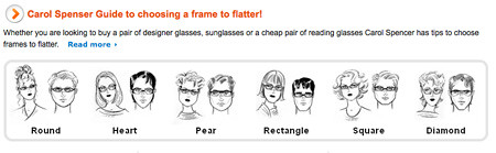 Choosing glasses for when you're about to star in an A-Ha video