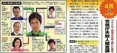 0416 朝日 警視庁 失踪人捜査課