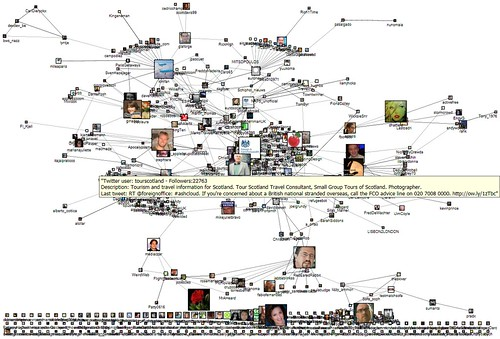 2010 - April - 18 - NodeXL - Twitter - ashcloud multiline tooltip