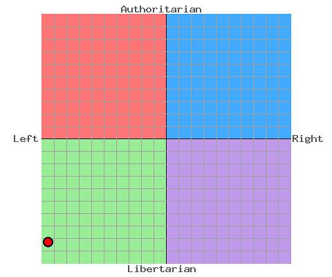 Left-Libertarian