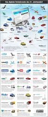 web 2.0 marketing facebook