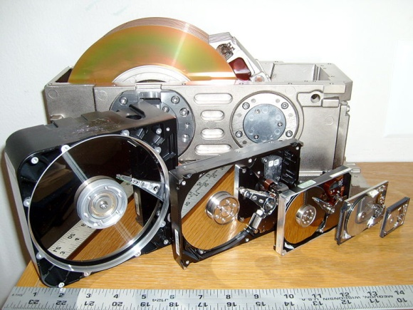 Evolution of HDD size
