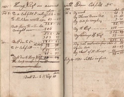 Henry Voigt personal account book