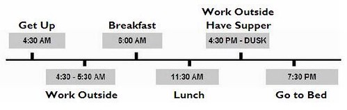 very-simple-schedule