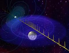 Pulsos procedentes de una estrella de neutrones