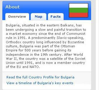 Профил на България от BBC