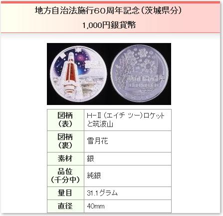 茨城県 1000円硬貨