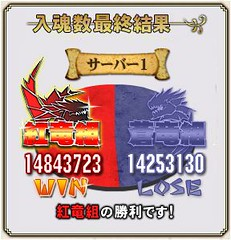 入魂数最終結果100616-29