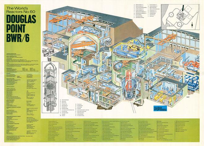 reactors_1a