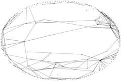 *Before* Unbinned NodeXL Network Visualization Layout (Marc_Smith) Tags: chart layout media action map graph social bin foundation research edge link network connected visualization infoviz node infovis 2010 marcsmith sna socialmedia binning dataanalysis twitter smrf nodexl socialmediaresearchfoundation smrfoundation connectedaction