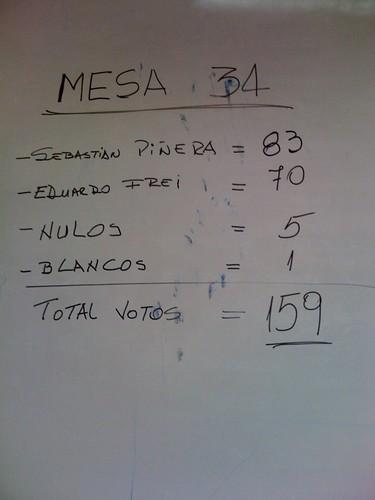 MEsa 34 Liceo de Hombres