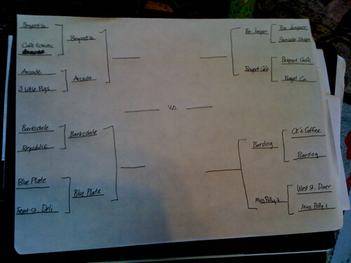 Breakfast Brackets, Round Two Standings