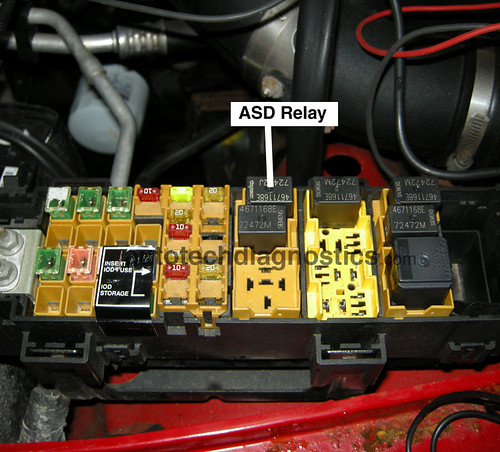 Gm Capital One >> What is an asd relay on jeep