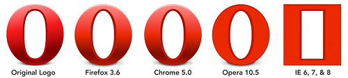 Opera logo with CSS across browsers