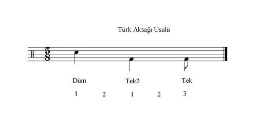 turk aksagi