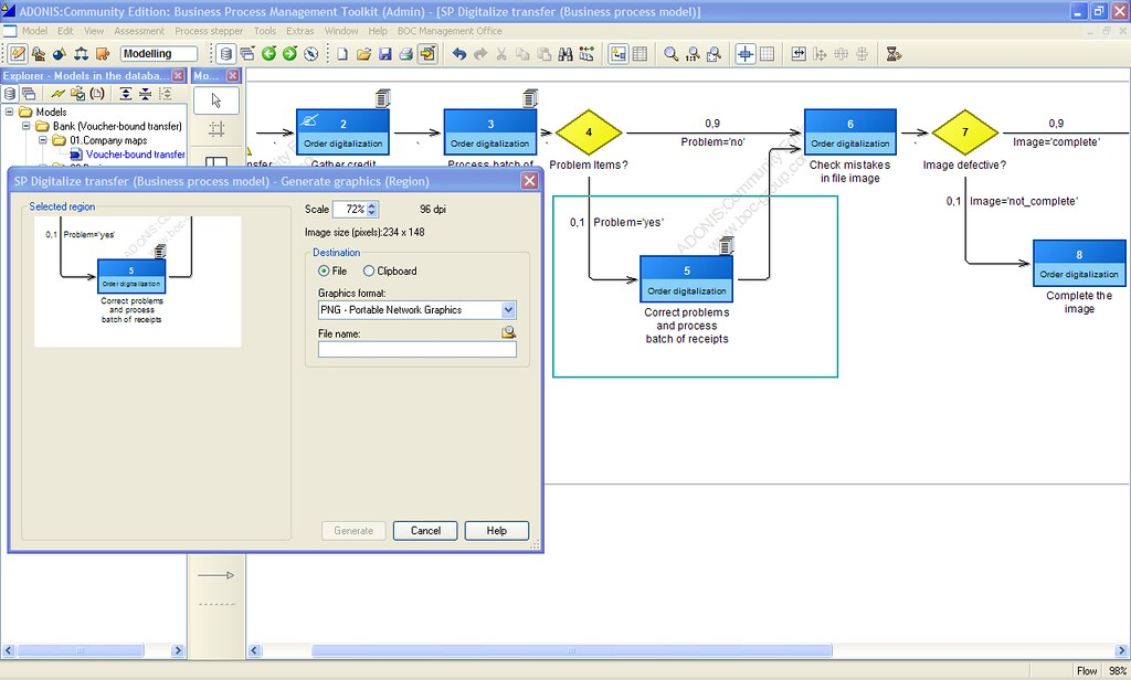 generating graphics from model adonis community tags bpm bpms bpmn adoniscommunity - Adonis Bpmn