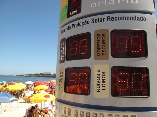 Protecao Solar