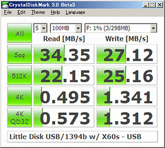 LaCie Little Disk 500GB USB/IEEE1394b: CrystalDiskMark, connected by USB