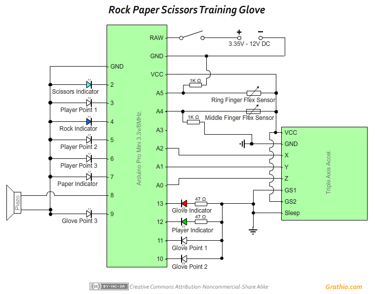 Rock Paper Scissors Glove - Schematic