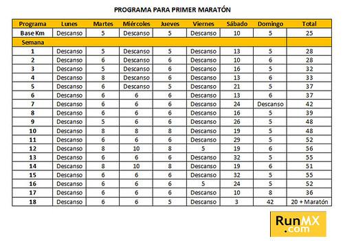 Programa de entrenamiento para un primer maratón