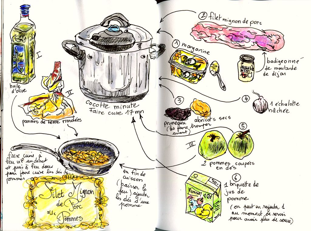 They Draw & Cook: ...