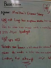 Information Architecture Persona Brainstorm (RobotSalmon) Tags: max architecture breakfast kyle persona for design robot nicole blog university web salmon brainstorm labs program brownlow capilano interactive standards rapist information interactiondesign voyer seo classes desin farly slamon stockholder tayber tvtayber robotsalmon