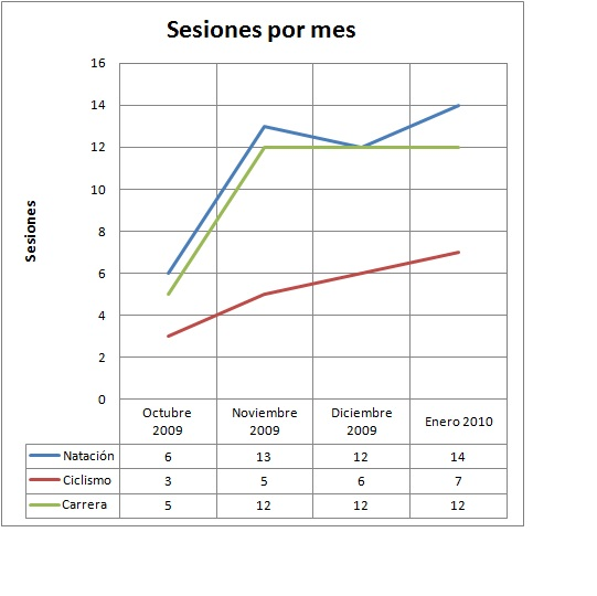 Sesiones_mes_10-01
