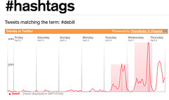 #debill peaking on hashtags