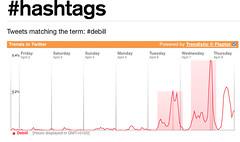 #debill peaking on hashtags