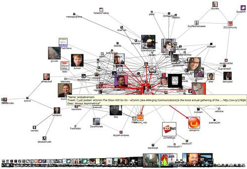 NodeXL - eComm 2010 Twitter Map
