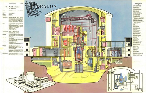 The World's Reactors, No. 26, Dragon, HTR, Winfrith, Dorset, UK. Wall chart insert, Nuclear Engineering, July 1960
